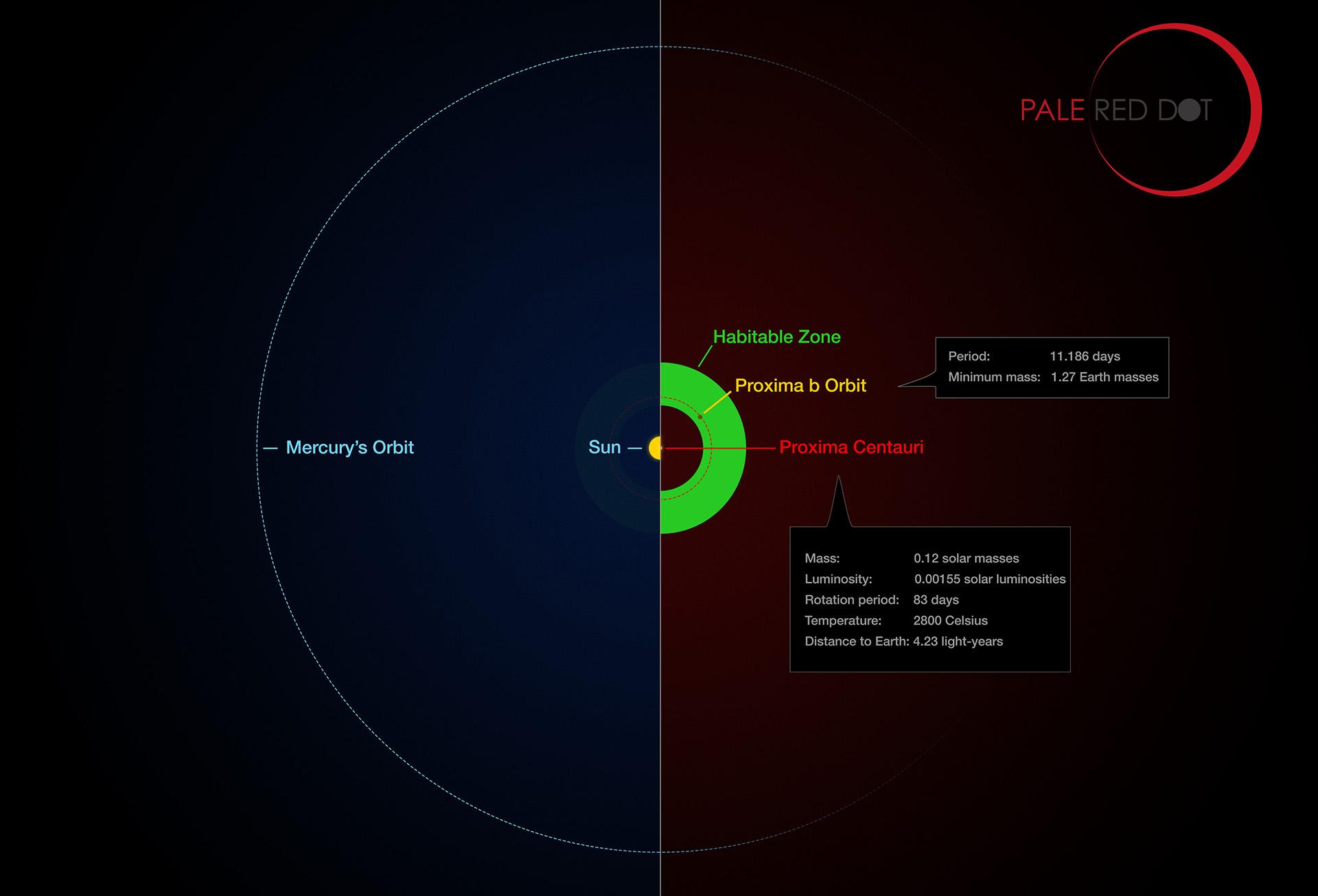 Сенсационное открытие ученых: вСолнечной системе есть 2-ая звезда