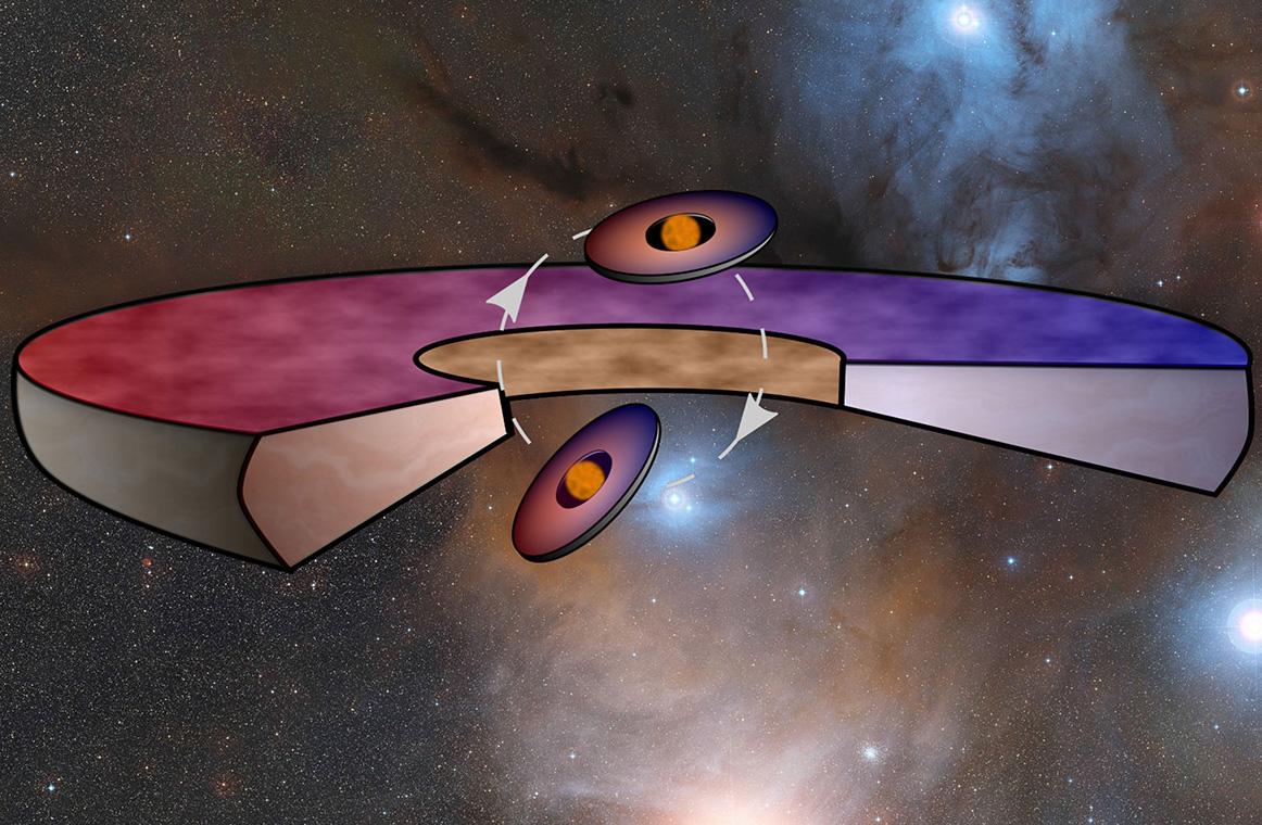 Астрономы обнаружили звезду стремя планетными «роддомами»