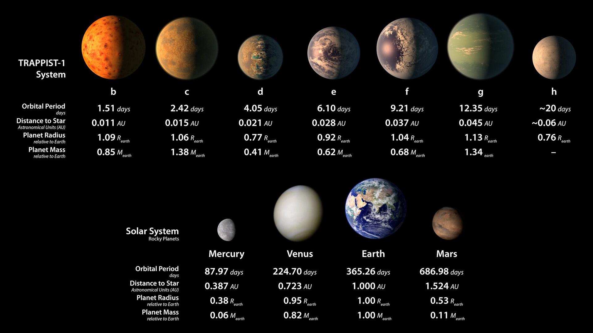 Астрономы разобрались, что сделало соседние экзопланеты непригодными для жизни