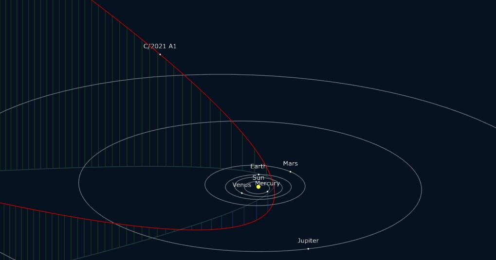 Вчені відкрили комету, яку можна буде побачити із Землі без спецприладів. ФОТО